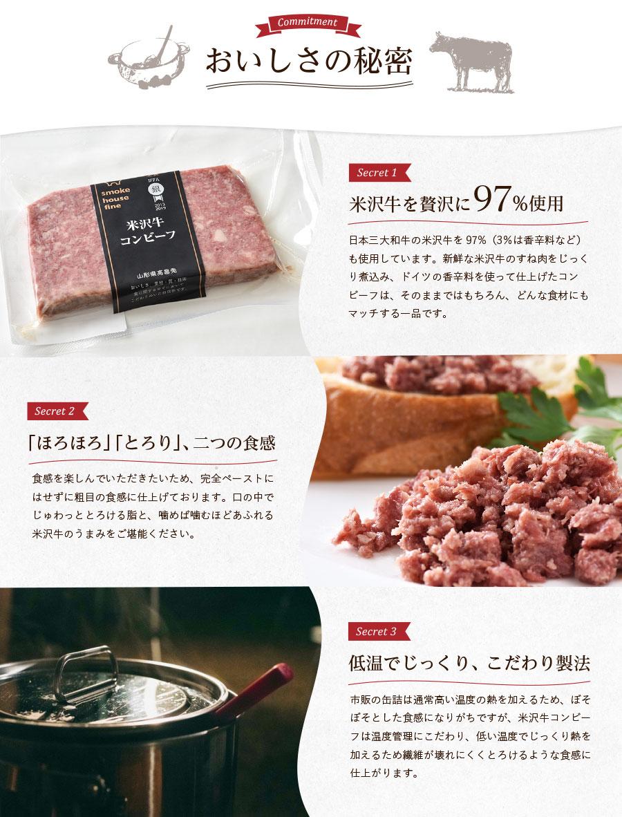 米沢牛コンビーフのおいしさの秘密